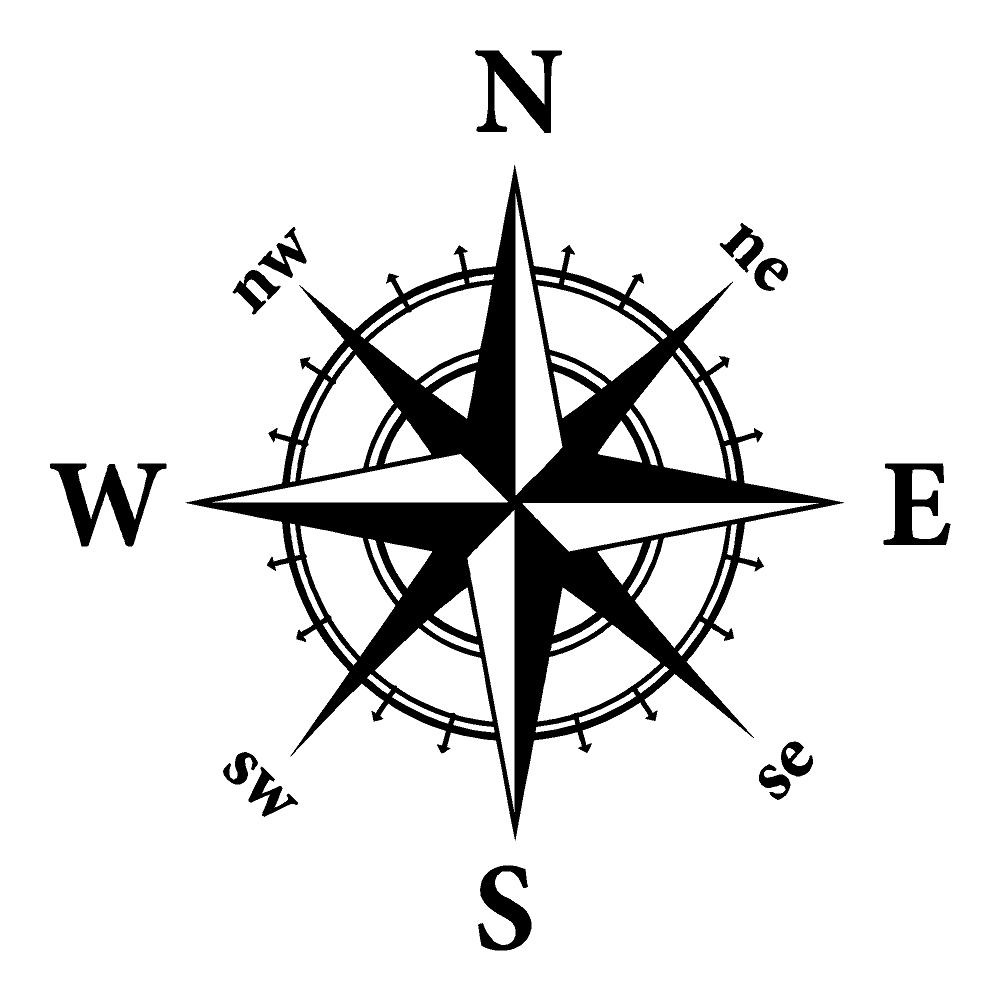 Nautical Compass Waterproof Stickers